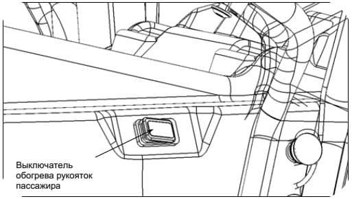 кнопка подогрева Снегохода RM Vector 551i